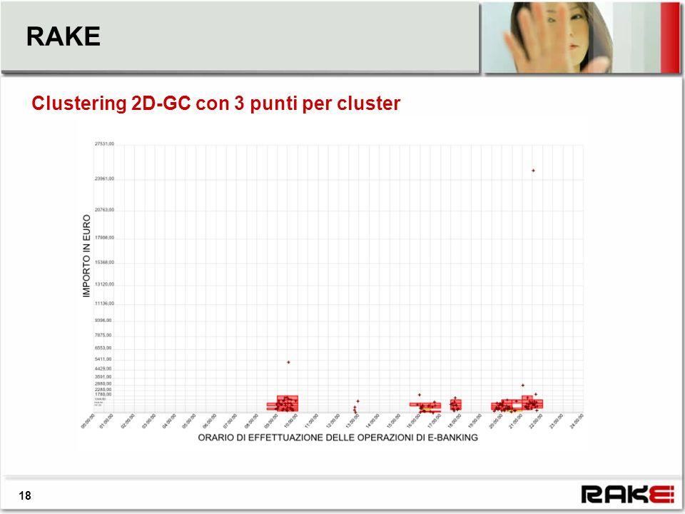 RAKE Clustering 2D-GC con 3 punti per cluster 18