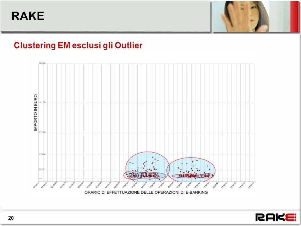 RAKE Clustering EM esclusi gli Outlier 20
