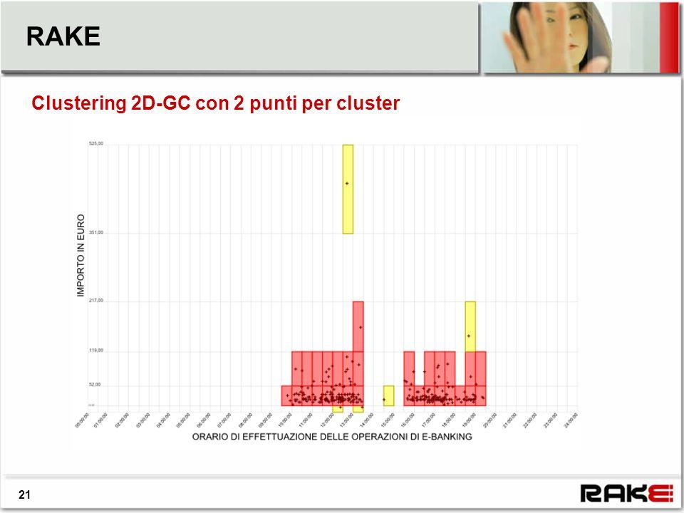 RAKE Clustering 2D-GC con 2 punti per cluster 21