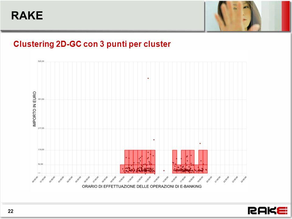 RAKE Clustering 2D-GC con 3 punti per cluster 22