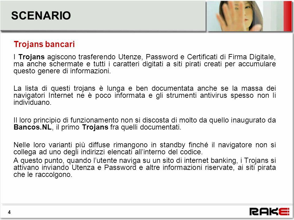 SCENARIO I Trojans agiscono trasferendo Utenze, Password e Certificati di Firma Digitale, ma anche schermate e tutti i caratteri digitati a siti pirati creati per accumulare questo genere di informazioni.