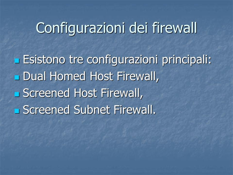 Configurazioni dei firewall Esistono tre configurazioni principali: Esistono tre configurazioni principali: Dual Homed Host Firewall, Dual Homed Host Firewall, Screened Host Firewall, Screened Host Firewall, Screened Subnet Firewall.
