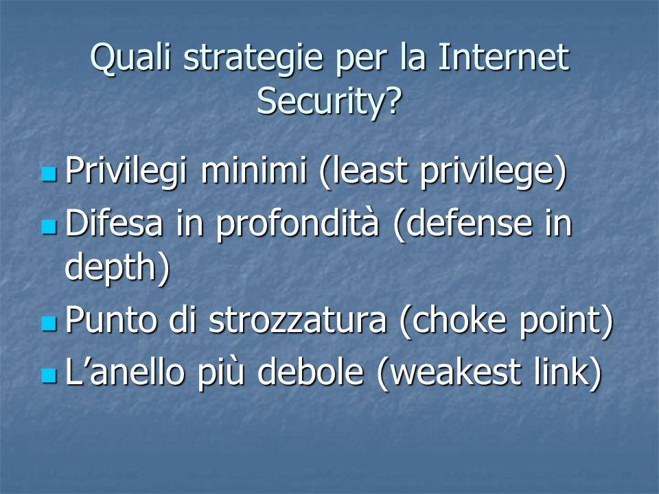 Quali strategie per la Internet Security.