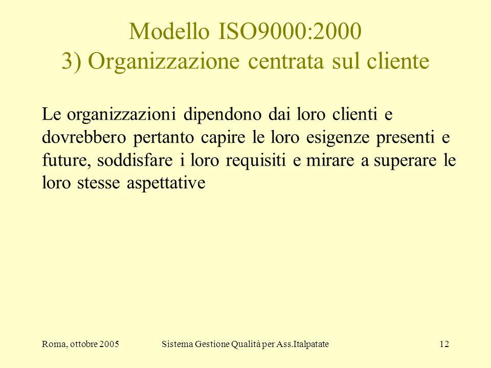 Roma, ottobre 2005Sistema Gestione Qualità per Ass.Italpatate12 Modello ISO9000:2000 3) Organizzazione centrata sul cliente Le organizzazioni dipendon