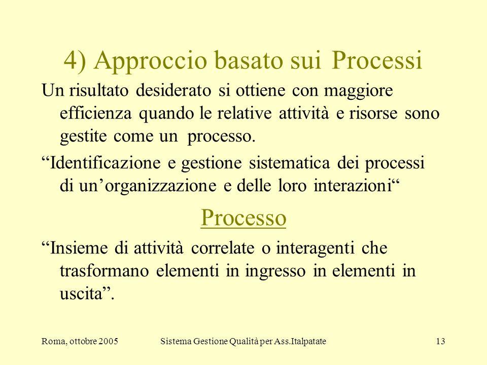 Roma, ottobre 2005Sistema Gestione Qualità per Ass.Italpatate13 4) Approccio basato sui Processi Un risultato desiderato si ottiene con maggiore effic