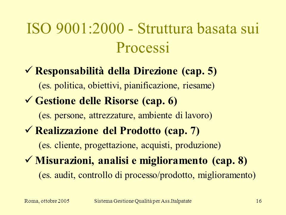 Roma, ottobre 2005Sistema Gestione Qualità per Ass.Italpatate16 ISO 9001:2000 - Struttura basata sui Processi Responsabilità della Direzione (cap. 5)