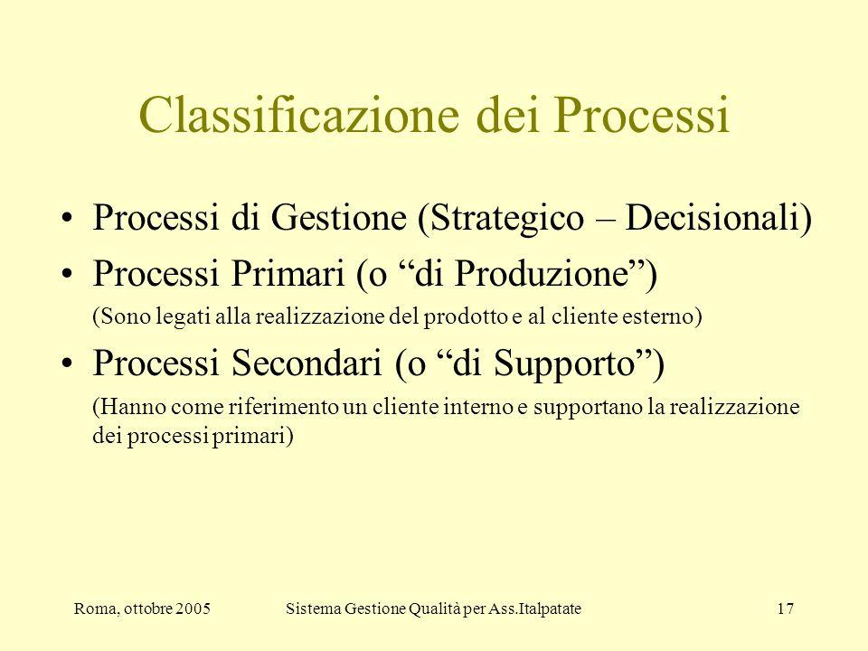 Roma, ottobre 2005Sistema Gestione Qualità per Ass.Italpatate17 Classificazione dei Processi Processi di Gestione (Strategico – Decisionali) Processi