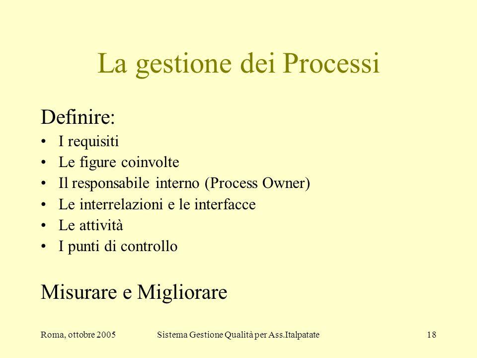 Roma, ottobre 2005Sistema Gestione Qualità per Ass.Italpatate18 La gestione dei Processi Definire: I requisiti Le figure coinvolte Il responsabile int
