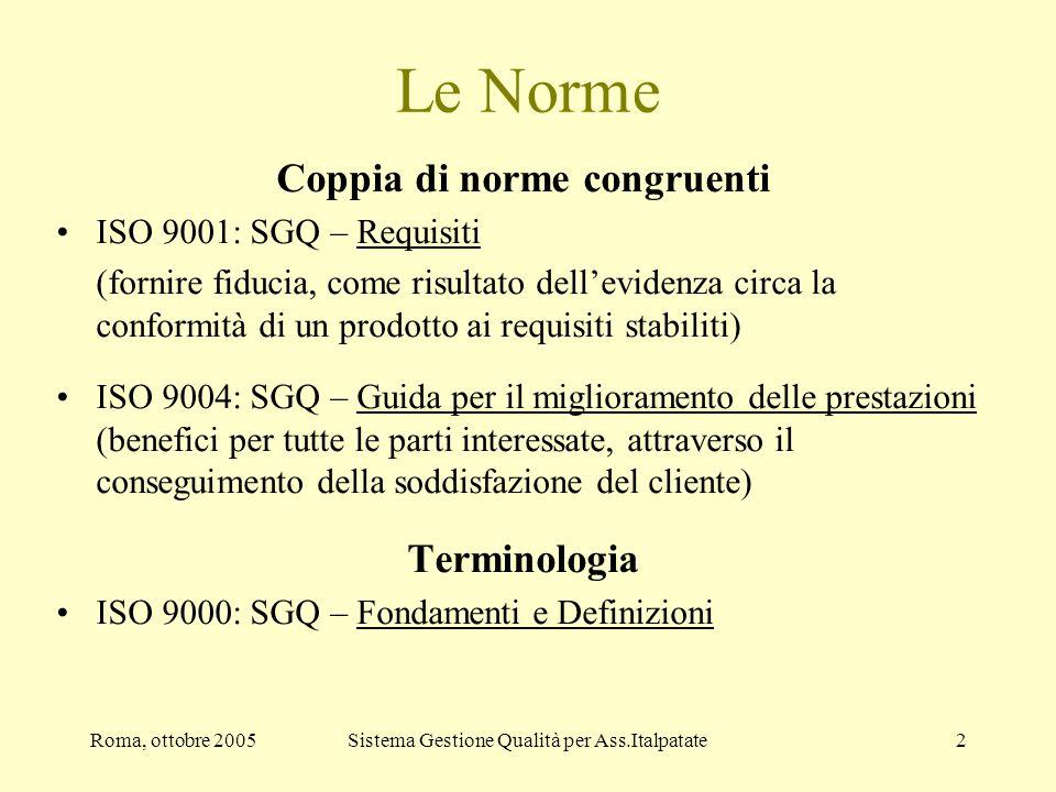 Roma, ottobre 2005Sistema Gestione Qualità per Ass.Italpatate2 Le Norme Coppia di norme congruenti ISO 9001: SGQ – Requisiti (fornire fiducia, come ri