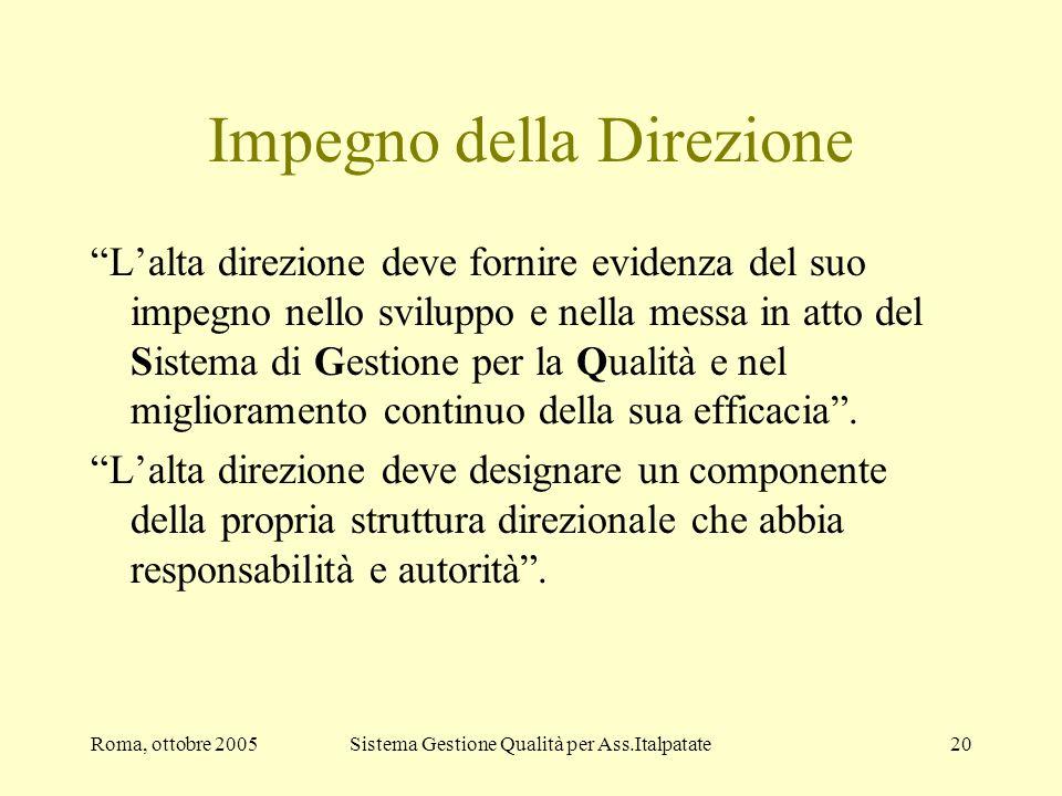 Roma, ottobre 2005Sistema Gestione Qualità per Ass.Italpatate20 Impegno della Direzione Lalta direzione deve fornire evidenza del suo impegno nello sv