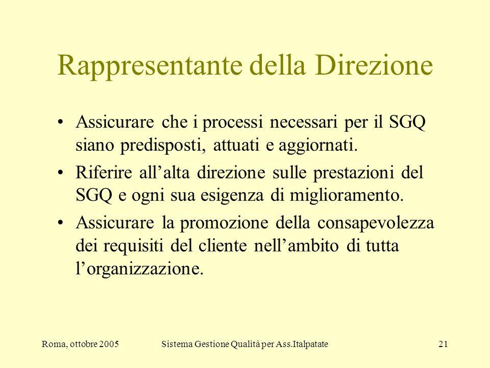 Roma, ottobre 2005Sistema Gestione Qualità per Ass.Italpatate21 Rappresentante della Direzione Assicurare che i processi necessari per il SGQ siano pr