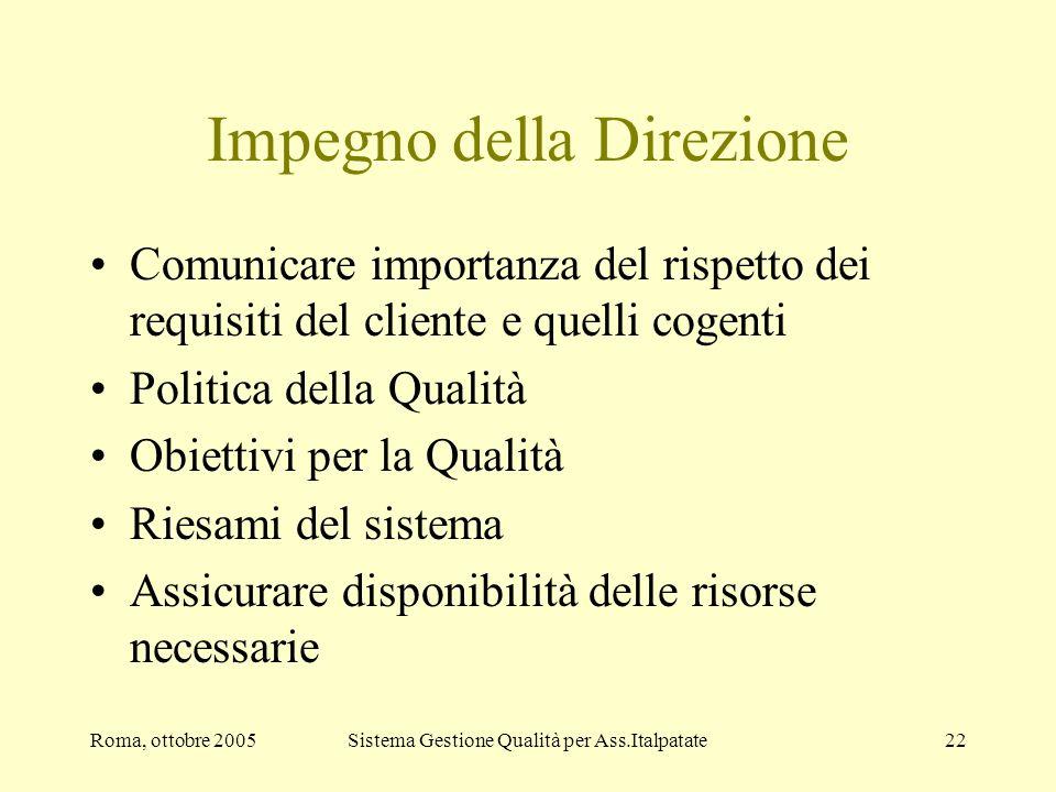 Roma, ottobre 2005Sistema Gestione Qualità per Ass.Italpatate22 Impegno della Direzione Comunicare importanza del rispetto dei requisiti del cliente e