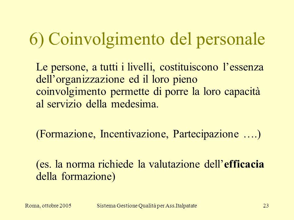 Roma, ottobre 2005Sistema Gestione Qualità per Ass.Italpatate23 6) Coinvolgimento del personale Le persone, a tutti i livelli, costituiscono lessenza