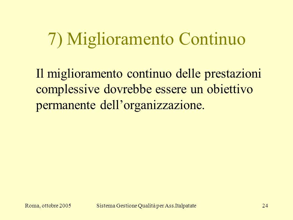 Roma, ottobre 2005Sistema Gestione Qualità per Ass.Italpatate24 7) Miglioramento Continuo Il miglioramento continuo delle prestazioni complessive dovr