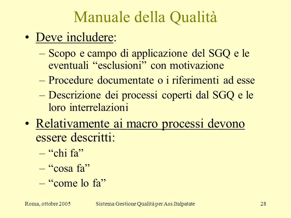Roma, ottobre 2005Sistema Gestione Qualità per Ass.Italpatate28 Manuale della Qualità Deve includere: –Scopo e campo di applicazione del SGQ e le even