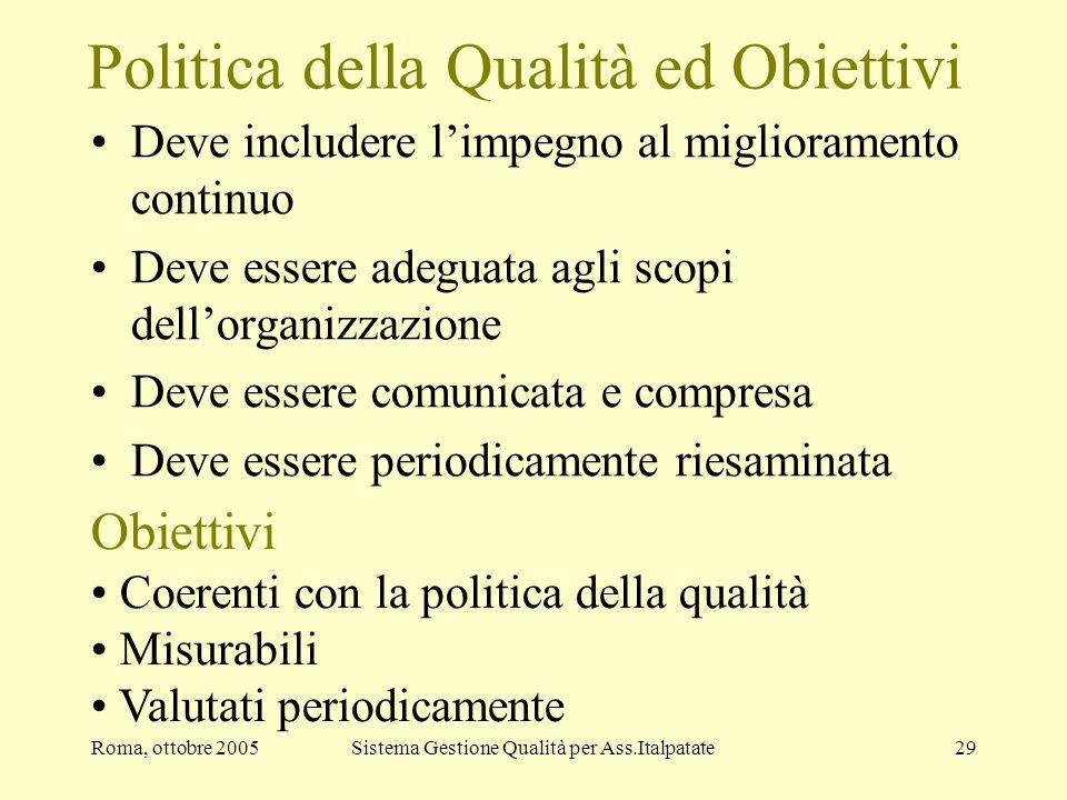 Roma, ottobre 2005Sistema Gestione Qualità per Ass.Italpatate29 Politica della Qualità ed Obiettivi Deve includere limpegno al miglioramento continuo