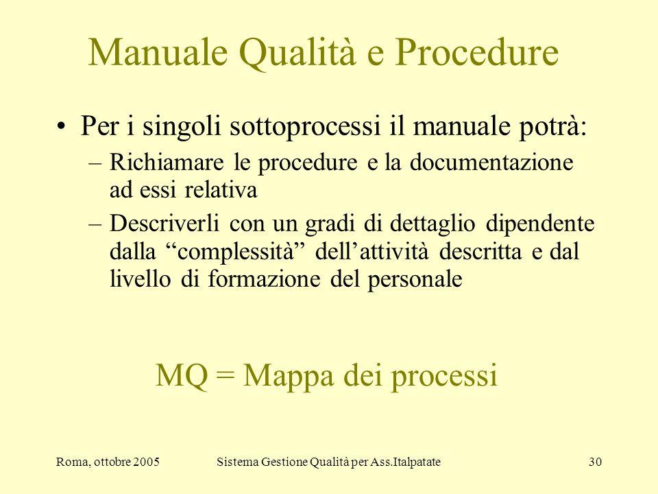 Roma, ottobre 2005Sistema Gestione Qualità per Ass.Italpatate30 Manuale Qualità e Procedure Per i singoli sottoprocessi il manuale potrà: –Richiamare