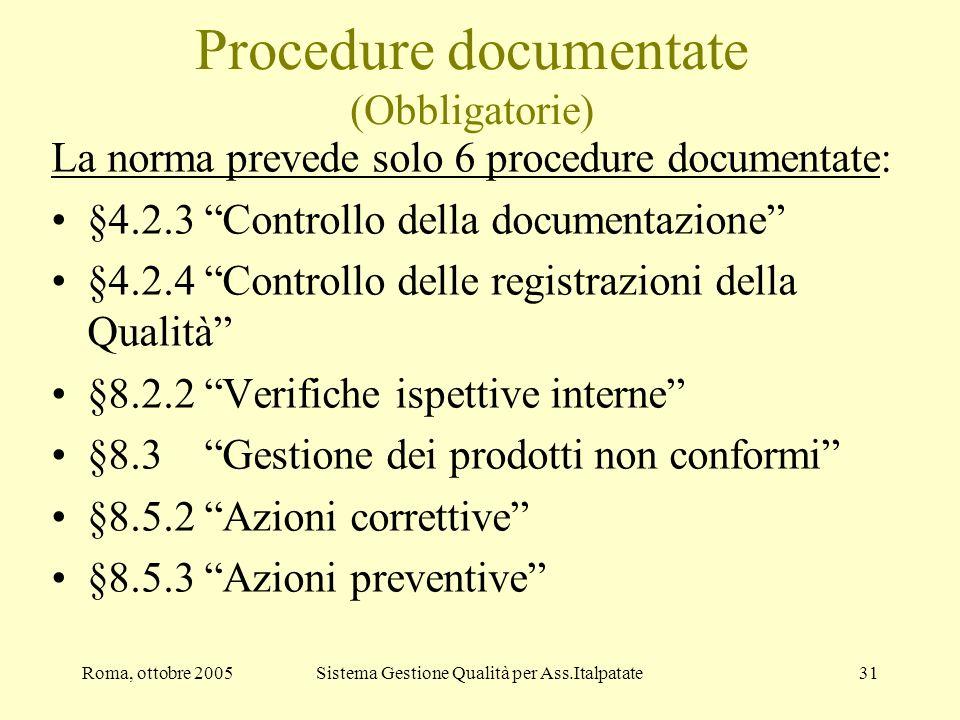 Roma, ottobre 2005Sistema Gestione Qualità per Ass.Italpatate31 Procedure documentate (Obbligatorie) La norma prevede solo 6 procedure documentate: §4