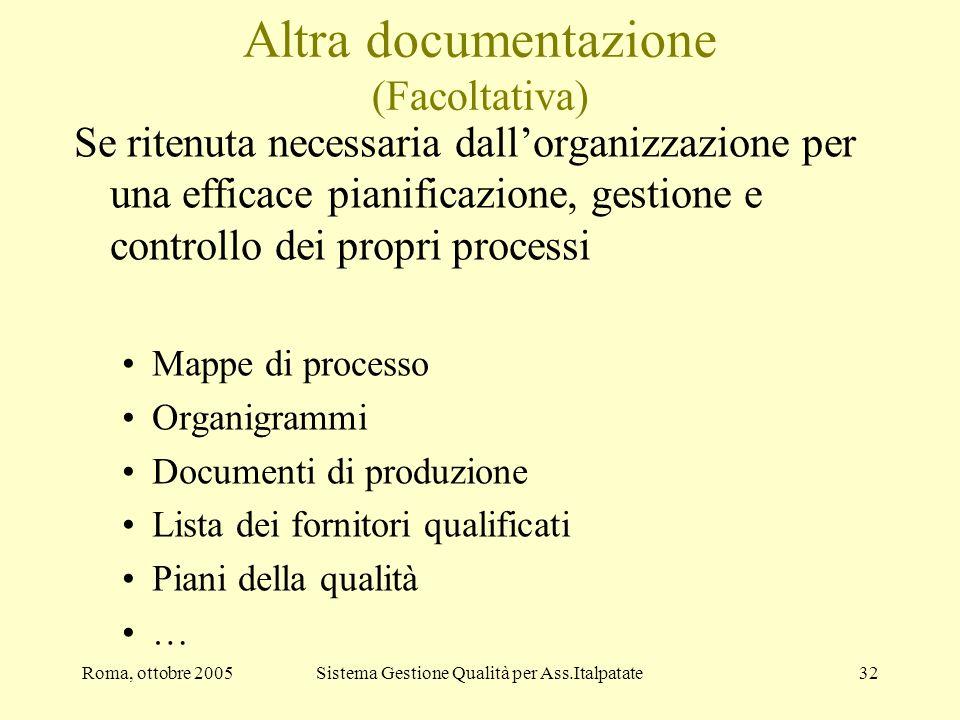 Roma, ottobre 2005Sistema Gestione Qualità per Ass.Italpatate32 Altra documentazione (Facoltativa) Se ritenuta necessaria dallorganizzazione per una e