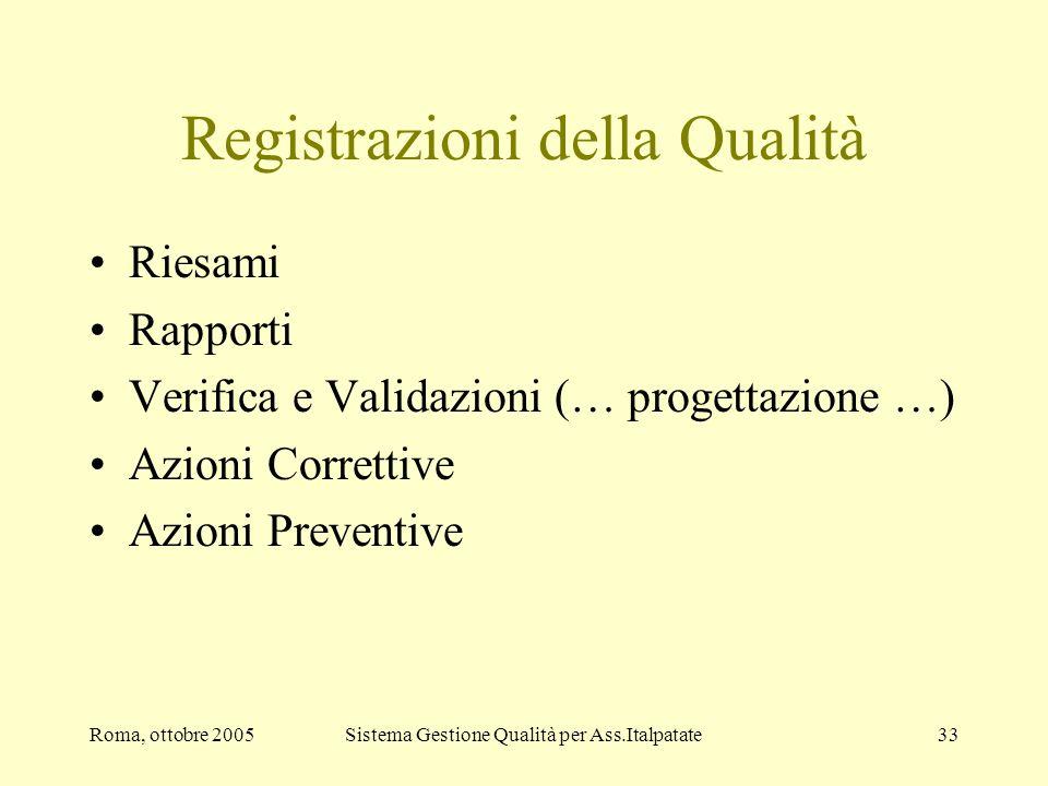 Roma, ottobre 2005Sistema Gestione Qualità per Ass.Italpatate33 Registrazioni della Qualità Riesami Rapporti Verifica e Validazioni (… progettazione …