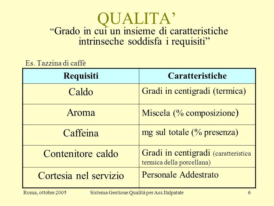 Roma, ottobre 2005Sistema Gestione Qualità per Ass.Italpatate6 QUALITA Grado in cui un insieme di caratteristiche intrinseche soddisfa i requisiti Es.