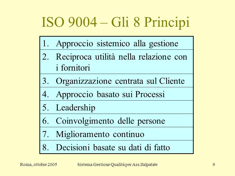 Roma, ottobre 2005Sistema Gestione Qualità per Ass.Italpatate9 ISO 9004 – Gli 8 Principi 1.Approccio sistemico alla gestione 2.Reciproca utilità nella