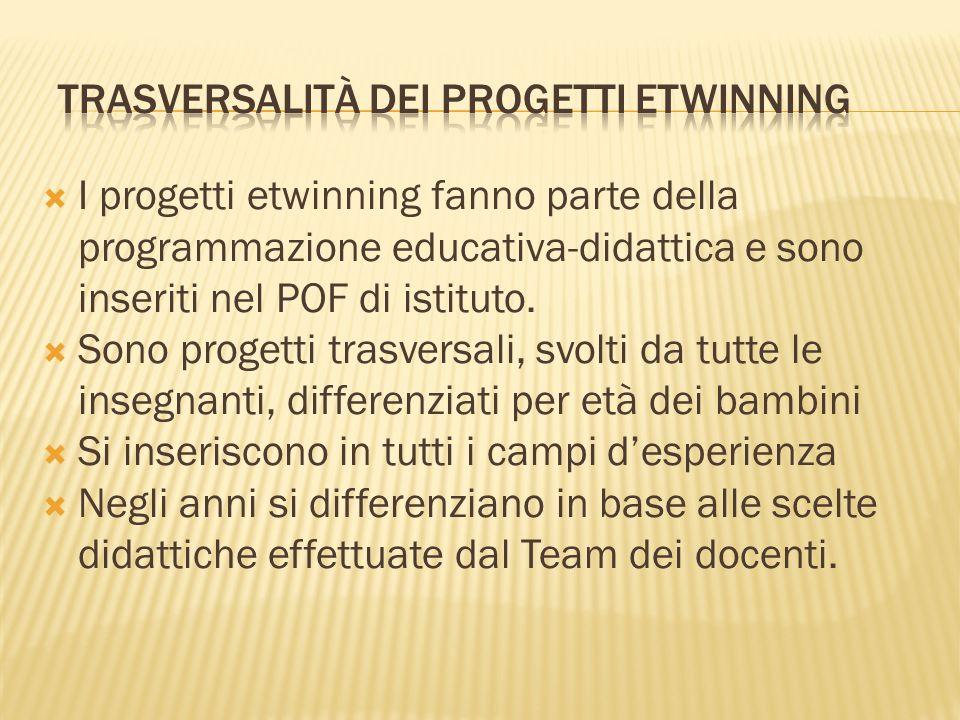 I progetti etwinning fanno parte della programmazione educativa-didattica e sono inseriti nel POF di istituto. Sono progetti trasversali, svolti da tu