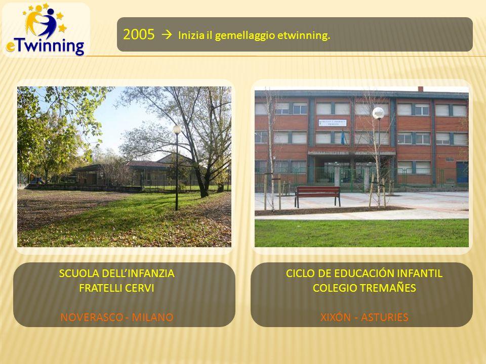 SCUOLA DELLINFANZIA FRATELLI CERVI NOVERASCO - MILANO CICLO DE EDUCACIÓN INFANTIL COLEGIO TREMAÑES XIXÓN - ASTURIES 2005 Inizia il gemellaggio etwinning.