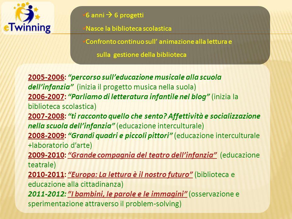 2005-2006: percorso sulleducazione musicale alla scuola dellinfanzia (inizia il progetto musica nella suola) 2006-2007: Parliamo di letteratura infant