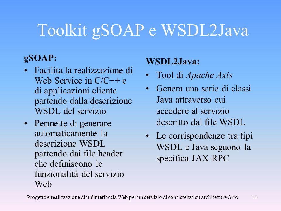 Progetto e realizzazione di un interfaccia Web per un servizio di consistenza su architetture Grid11 Toolkit gSOAP e WSDL2Java gSOAP: Facilita la realizzazione di Web Service in C/C++ e di applicazioni cliente partendo dalla descrizione WSDL del servizio Permette di generare automaticamente la descrizione WSDL partendo dai file header che definiscono le funzionalità del servizio Web WSDL2Java: Tool di Apache Axis Genera una serie di classi Java attraverso cui accedere al servizio descritto dal file WSDL Le corrispondenze tra tipi WSDL e Java seguono la specifica JAX-RPC