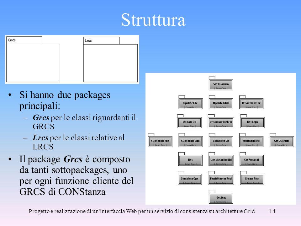 Progetto e realizzazione di un interfaccia Web per un servizio di consistenza su architetture Grid14 Struttura Si hanno due packages principali: –Grcs per le classi riguardanti il GRCS –Lrcs per le classi relative al LRCS Il package Grcs è composto da tanti sottopackages, uno per ogni funzione cliente del GRCS di CONStanza