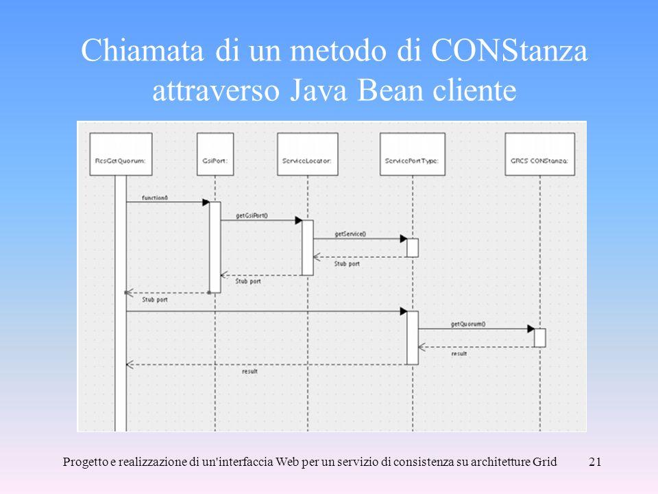 Progetto e realizzazione di un interfaccia Web per un servizio di consistenza su architetture Grid21 Chiamata di un metodo di CONStanza attraverso Java Bean cliente