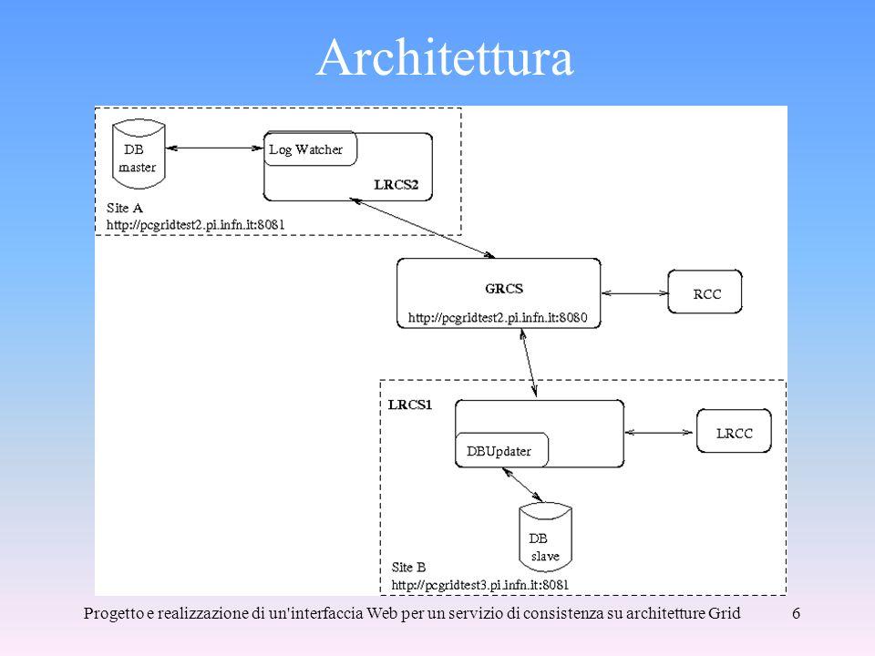 Progetto e realizzazione di un interfaccia Web per un servizio di consistenza su architetture Grid6 Architettura