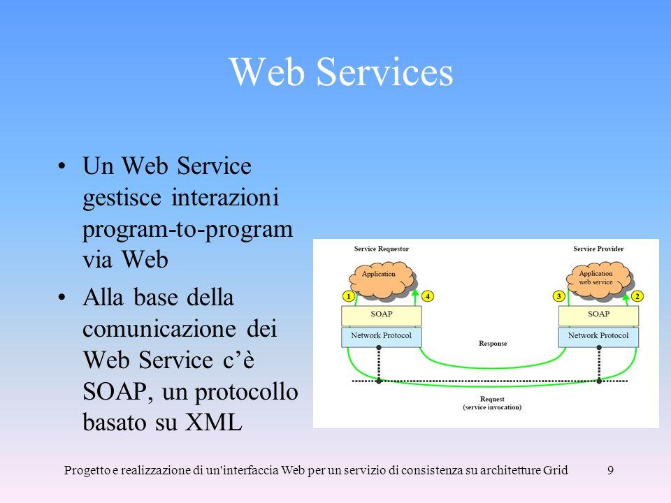 Progetto e realizzazione di un interfaccia Web per un servizio di consistenza su architetture Grid9 Web Services Un Web Service gestisce interazioni program-to-program via Web Alla base della comunicazione dei Web Service cè SOAP, un protocollo basato su XML