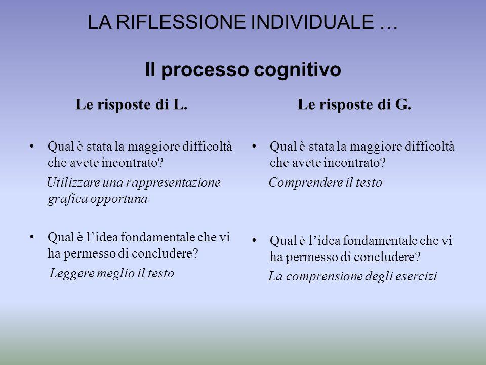 LA RIFLESSIONE INDIVIDUALE … Il processo cognitivo Le risposte di L. Qual è stata la maggiore difficoltà che avete incontrato? Utilizzare una rapprese