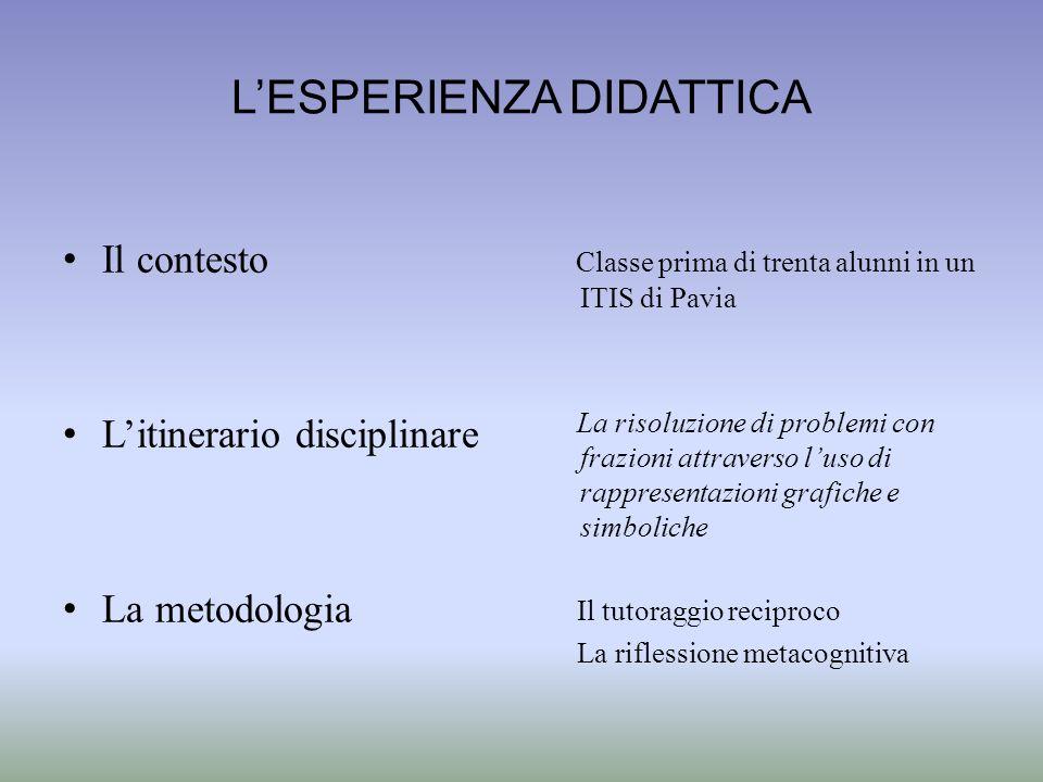 LESPERIENZA DIDATTICA Il contesto Litinerario disciplinare La metodologia Classe prima di trenta alunni in un ITIS di Pavia La risoluzione di problemi