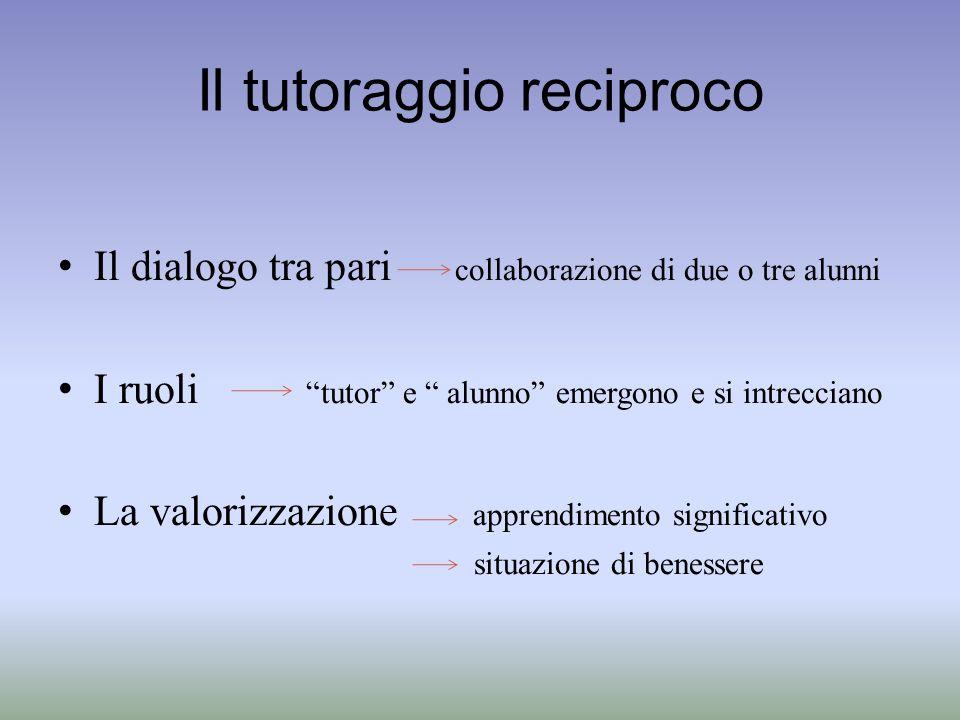 Il tutoraggio reciproco Il dialogo tra pari collaborazione di due o tre alunni I ruoli tutor e alunno emergono e si intrecciano La valorizzazione appr