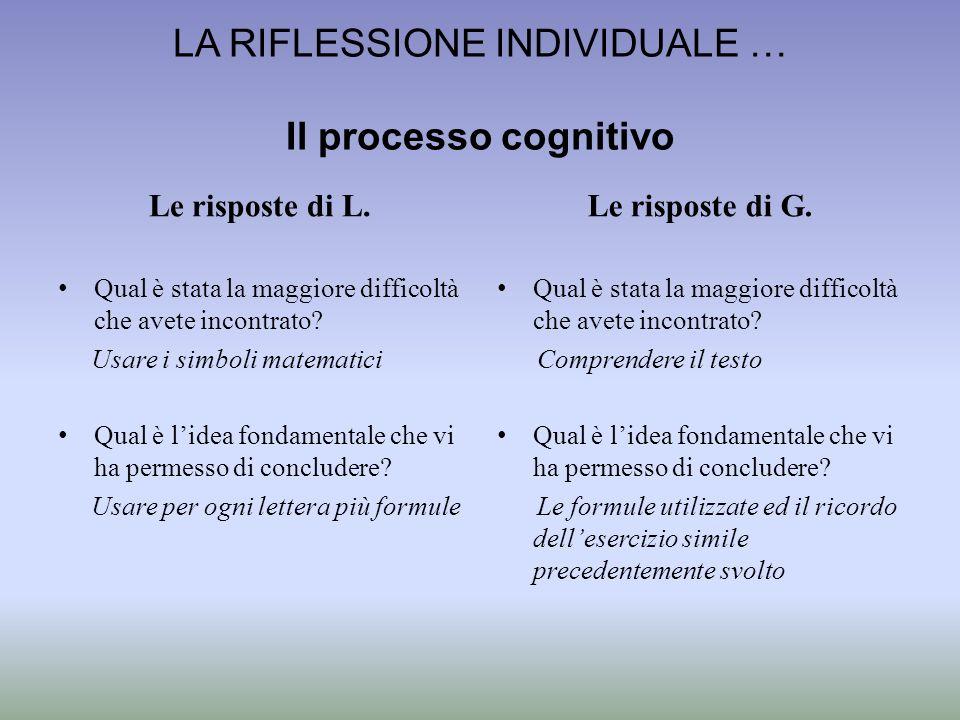 LA RIFLESSIONE INDIVIDUALE … Il processo cognitivo Le risposte di L. Qual è stata la maggiore difficoltà che avete incontrato? Usare i simboli matemat