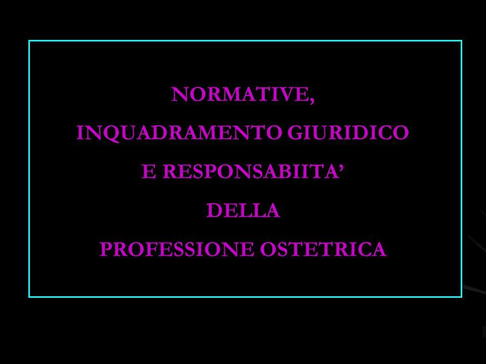 NORMATIVE, INQUADRAMENTO GIURIDICO E RESPONSABIITA DELLA PROFESSIONE OSTETRICA