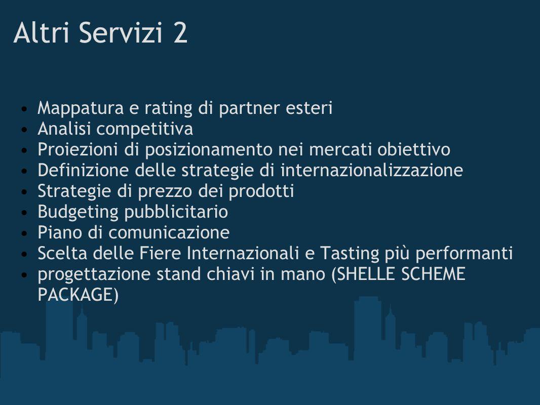 Altri Servizi 2 Mappatura e rating di partner esteri Analisi competitiva Proiezioni di posizionamento nei mercati obiettivo Definizione delle strategi