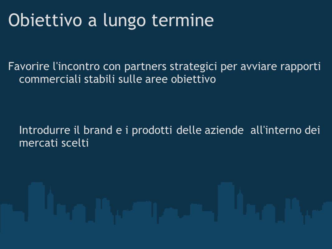 Obiettivo a lungo termine Favorire l incontro con partners strategici per avviare rapporti commerciali stabili sulle aree obiettivo Introdurre il brand e i prodotti delle aziende all interno dei mercati scelti