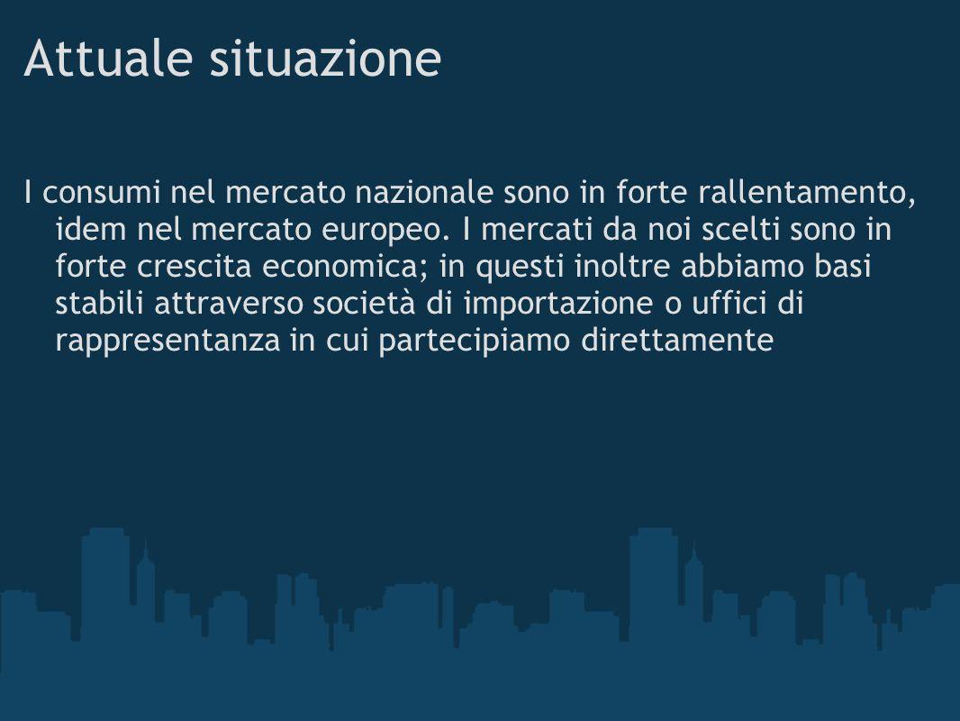 Attuale situazione I consumi nel mercato nazionale sono in forte rallentamento, idem nel mercato europeo. I mercati da noi scelti sono in forte cresci