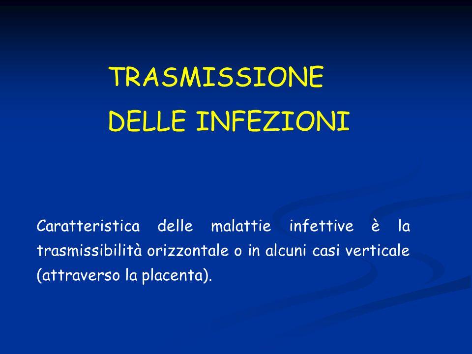 TRASMISSIONE DELLE INFEZIONI Caratteristica delle malattie infettive è la trasmissibilità orizzontale o in alcuni casi verticale (attraverso la placen