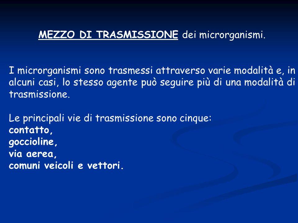 MEZZO DI TRASMISSIONE dei microrganismi. I microrganismi sono trasmessi attraverso varie modalità e, in alcuni casi, lo stesso agente può seguire più