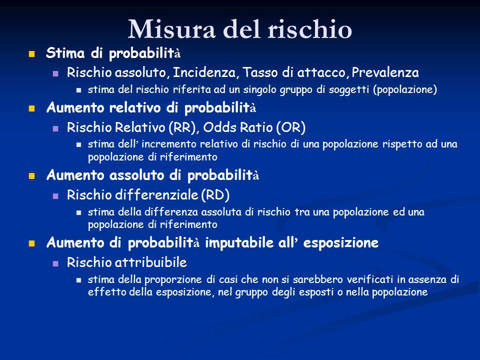 Misura del rischio Stima di probabilit à Rischio assoluto, Incidenza, Tasso di attacco, Prevalenza stima del rischio riferita ad un singolo gruppo di soggetti (popolazione) Aumento relativo di probabilit à Rischio Relativo (RR), Odds Ratio (OR) stima dell incremento relativo di rischio di una popolazione rispetto ad una popolazione di riferimento Aumento assoluto di probabilit à Rischio differenziale (RD) stima della differenza assoluta di rischio tra una popolazione ed una popolazione di riferimento Aumento di probabilit à imputabile all esposizione Rischio attribuibile stima della proporzione di casi che non si sarebbero verificati in assenza di effetto della esposizione, nel gruppo degli esposti o nella popolazione
