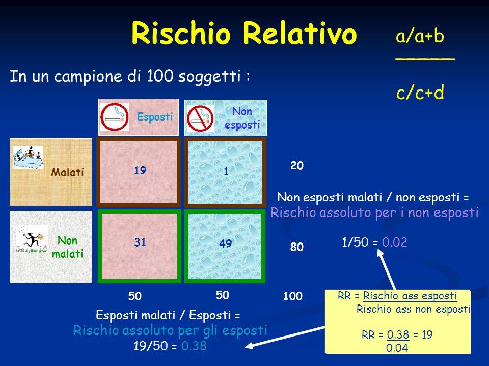 Rischio Relativo In un campione di 100 soggetti : Esposti Non esposti Malati Non malati 19 1 31 50 20 80 49 100 Esposti malati / Esposti = Rischio assoluto per gli esposti 19/50 = 0.38 Non esposti malati / non esposti = Rischio assoluto per i non esposti 1/50 = 0.02 RR = Rischio ass esposti Rischio ass non esposti RR = 0.38 = 19 0.04 a/a+b _____ c/c+d
