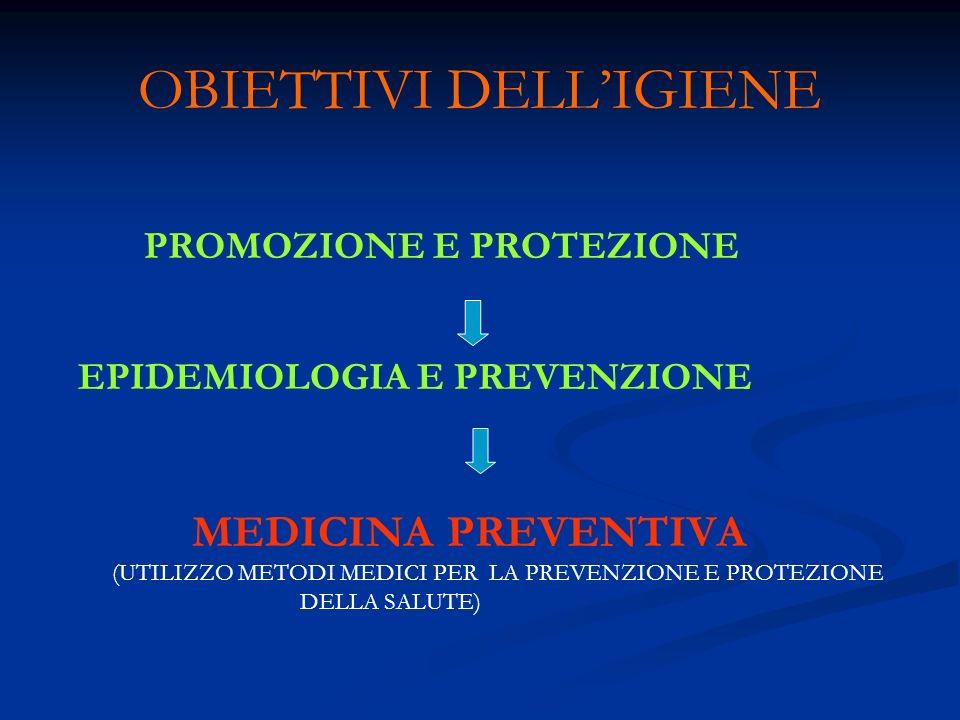 OBIETTIVI DELLIGIENE PROMOZIONE E PROTEZIONE EPIDEMIOLOGIA E PREVENZIONE MEDICINA PREVENTIVA (UTILIZZO METODI MEDICI PER LA PREVENZIONE E PROTEZIONE D