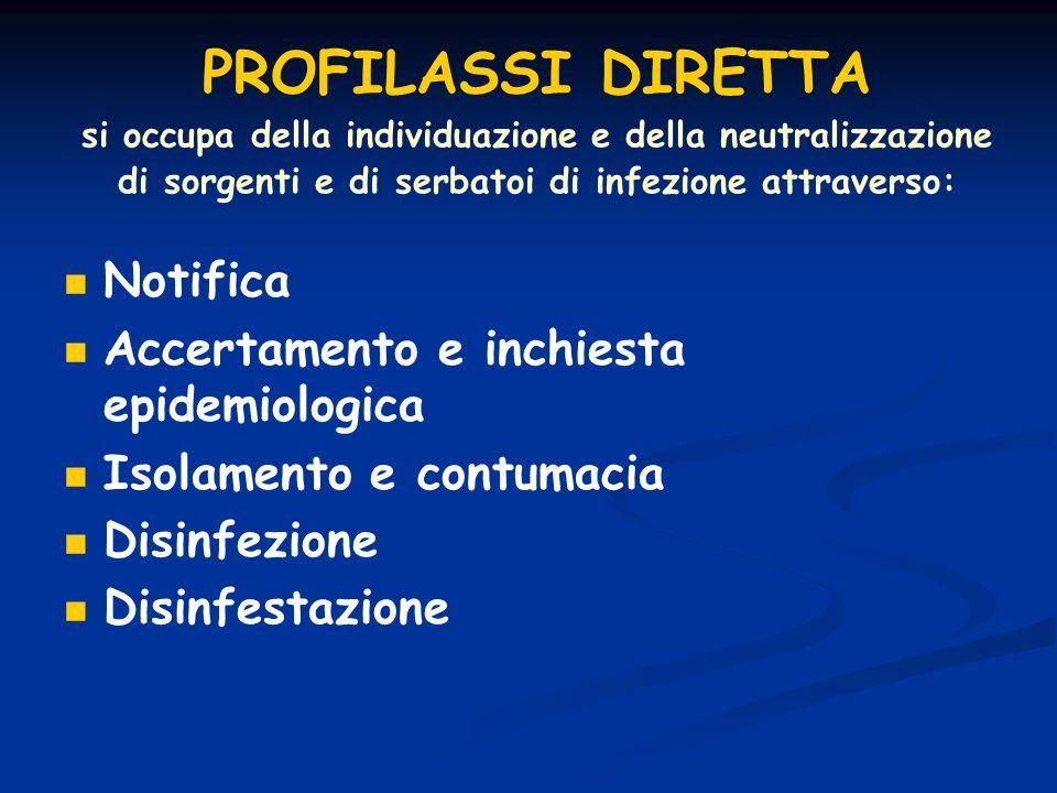 PROFILASSI DIRETTA si occupa della individuazione e della neutralizzazione di sorgenti e di serbatoi di infezione attraverso: Notifica Accertamento e
