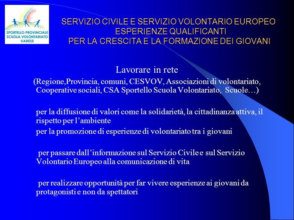 SERVIZIO CIVILE E SERVIZIO VOLONTARIO EUROPEO ESPERIENZE QUALIFICANTI PER LA CRESCITA E LA FORMAZIONE DEI GIOVANI SERVIZIO CIVILE E SERVIZIO VOLONTARIO EUROPEO ESPERIENZE QUALIFICANTI PER LA CRESCITA E LA FORMAZIONE DEI GIOVANI Lavorare in rete (Regione,Provincia, comuni, CESVOV, Associazioni di volontariato, Cooperative sociali, CSA Sportello Scuola Volontariato, Scuole…) per la diffusione di valori come la solidarietà, la cittadinanza attiva, il rispetto per lambiente per la promozione di esperienze di volontariato tra i giovani per passare dallinformazione sul Servizio Civile e sul Servizio Volontario Europeo alla comunicazione di vita per realizzare opportunità per far vivere esperienze ai giovani da protagonisti e non da spettatori CONVEGNO 27 OTTOBRE 2006