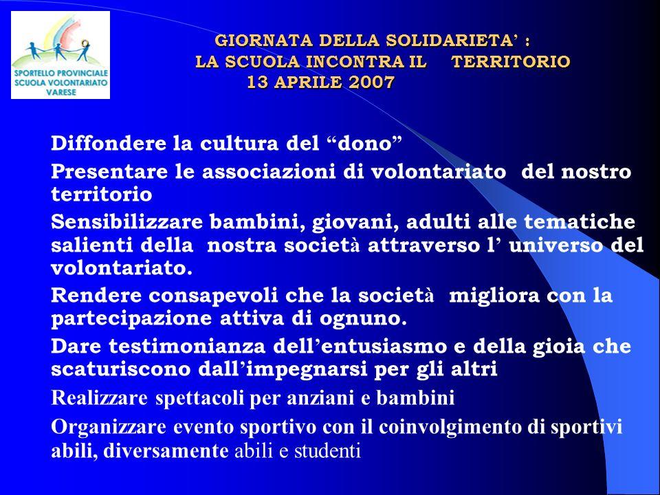GIOVANI ALIANTI GIOVANI ALIANTI Formare gli studenti sui temi dellinformazione,della giustizia, della cittadinanza attiva, della solidarietà, della pa